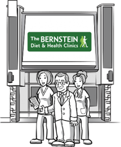 Cartoon of clinic staff standing in front of a Bernstein Diet and Health Clinic